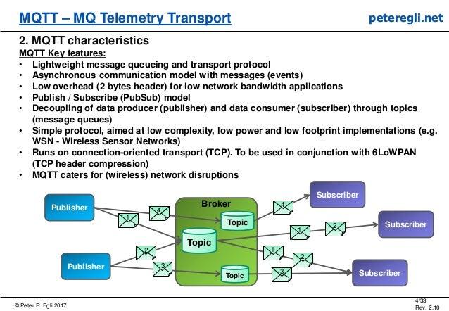 © Peter R. Egli 2017 4/33 Rev. 2.10 MQTT – MQ Telemetry Transport peteregli.net 2. MQTT characteristics MQTT Key features:...