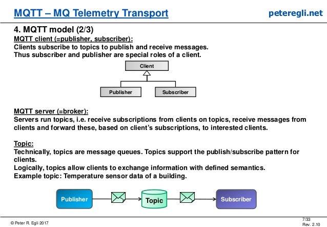 © Peter R. Egli 2017 7/33 Rev. 2.10 MQTT – MQ Telemetry Transport peteregli.net 4. MQTT model (2/3) MQTT client (=publishe...