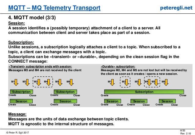 © Peter R. Egli 2017 8/33 Rev. 2.10 MQTT – MQ Telemetry Transport peteregli.net 4. MQTT model (3/3) Session: A session ide...