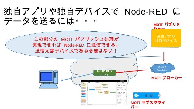 MQTT と Quickstart と NodeRED
