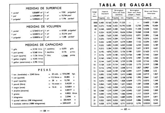M 225 Quinas C 225 Lculos De Taller A L Casillas