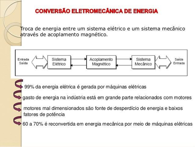 Troca de energia entre um sistema elétrico e um sistema mecânico através de acoplamento magnético.  99% da energia elétric...