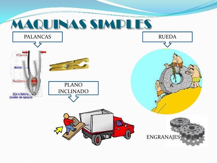 Resultado de imagen de las maquinas simples y compuestas DIFERENCIA