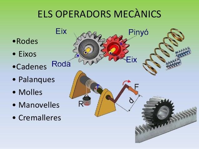 Resultado de imagen de operadors mecanics
