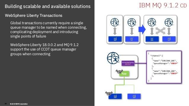 IBM MQ Update, including 9 1 2 CD