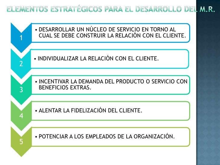 M. RELACIONAL VS M. TRADICIONAL <br />1° Ventas<br />1° El cliente<br />
