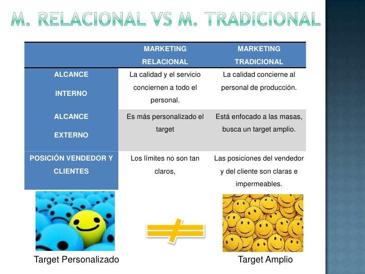 Personalizar: iniciar una comunicación personalizada y ofertas personalizadas, conforme a las necesidades, deseos y compor...