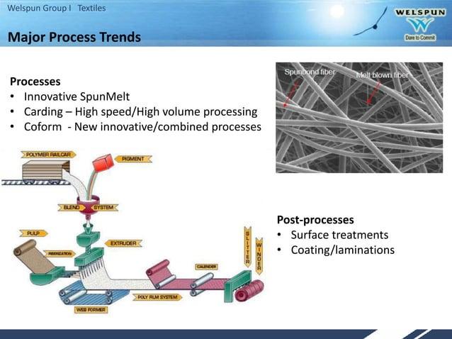 Welspun Group I Textiles Processes • Innovative SpunMelt • Carding – High speed/High volume processing • Coform - New inno...