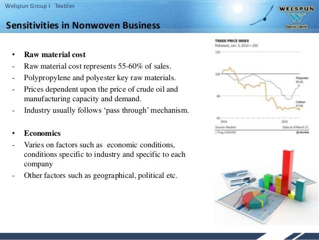 Welspun Group I Textiles Sensitivities in Nonwoven Business • Raw material cost - Raw material cost represents 55-60% of s...