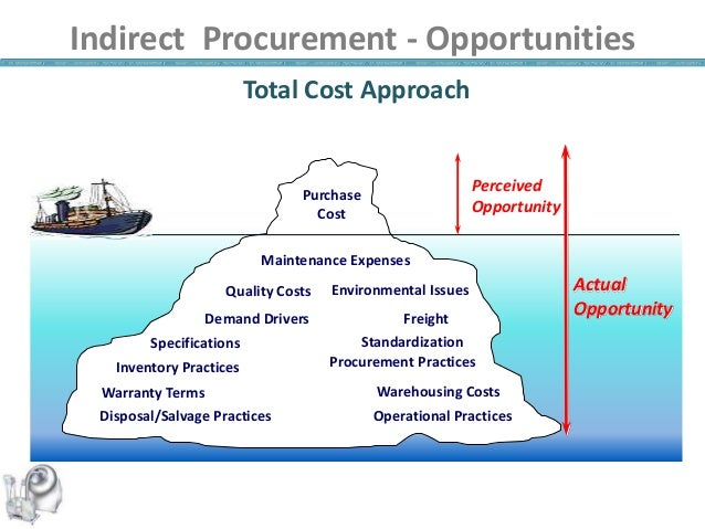 indirect procurement definition how to A project procurement plan records and describes the purchases made from suppliers that are necessary for the completion of the project to create a budget and a proper plan define procurement process explore q: what is meant by direct and indirect supervision q.