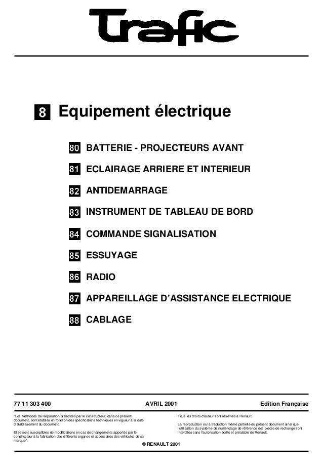 Equipement électriqueBATTERIE - PROJECTEURS AVANTECLAIRAGE ARRIERE ET INTERIEURANTIDEMARRAGEINSTRUMENT DE TABLEAU DE BORDC...