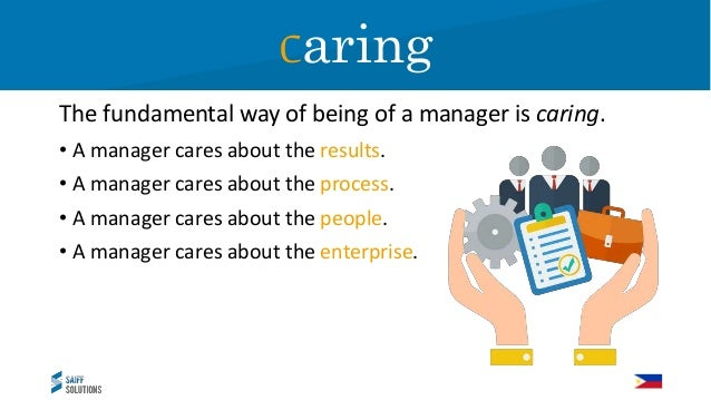 • A manager is trusted with power that they must always use to benefit the enterprise and support the staff. • A manager f...