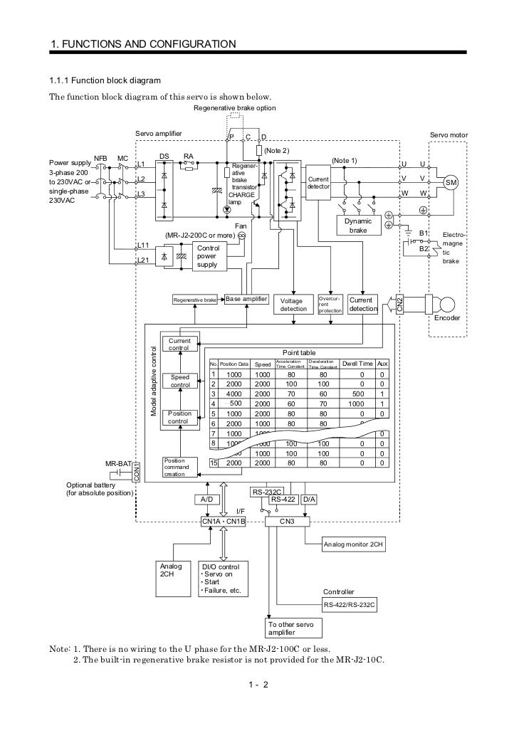 Mr J2 C Servo Amplifier Instruction Manual