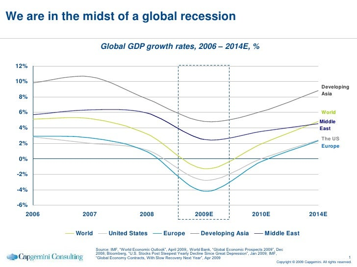 Navigating the Storm: The Impact of the Economic Crisis and Strategic Responses, by Jawad Shaikh, Vice President Capgemini Consulting Slide 2