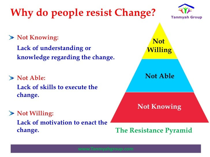 why do people resist change What people don't understand, they will resist just because you see why you need to change doesn't mean they will realize that you have knowledge they don't have, so make sure you're helping them understand all the issues and options.