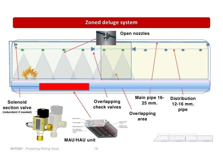 sprinkler system pump relay wiring diagram hunter