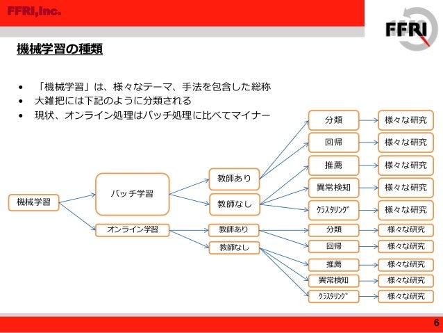 Mr201306 機械学習のセキュリティ技術応用