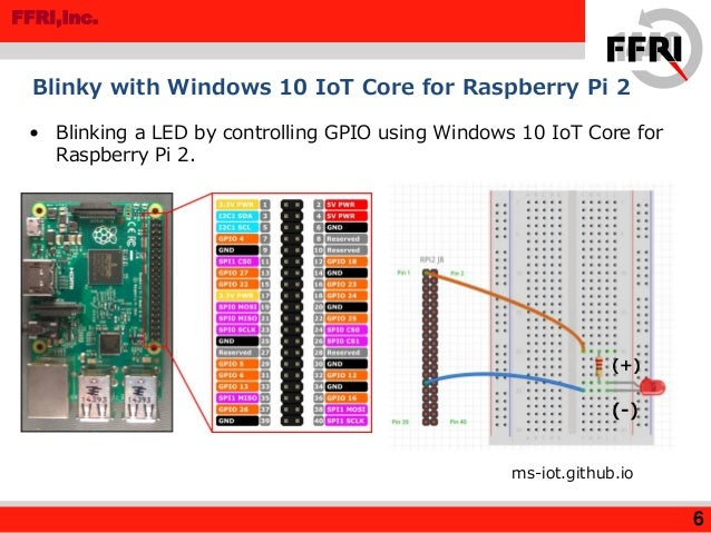 Security Of Windows 10 Iot Core Ffri Monthly Research 201506