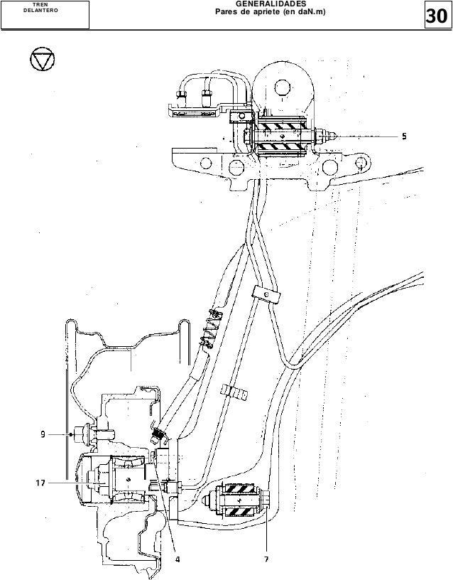 Twingo Manual