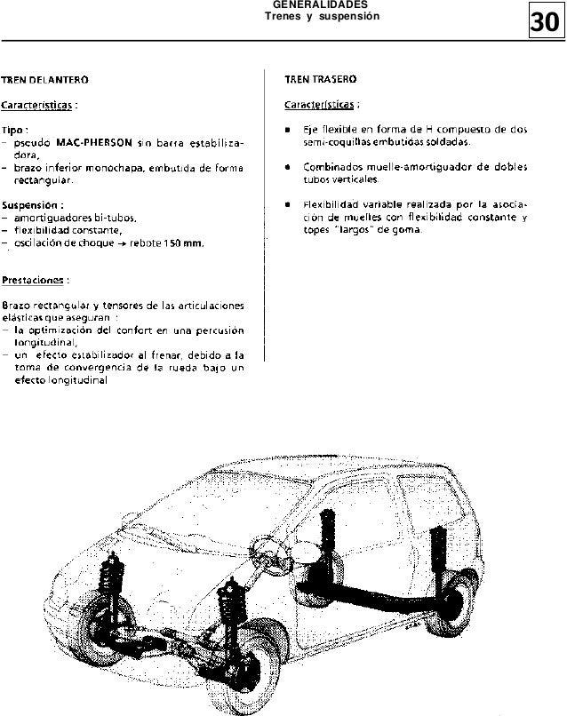 what is tren suspension
