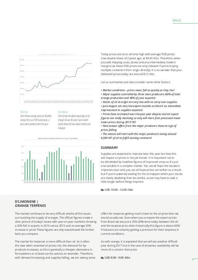 Ultra Essential Oil Market Report Autumn 2017
