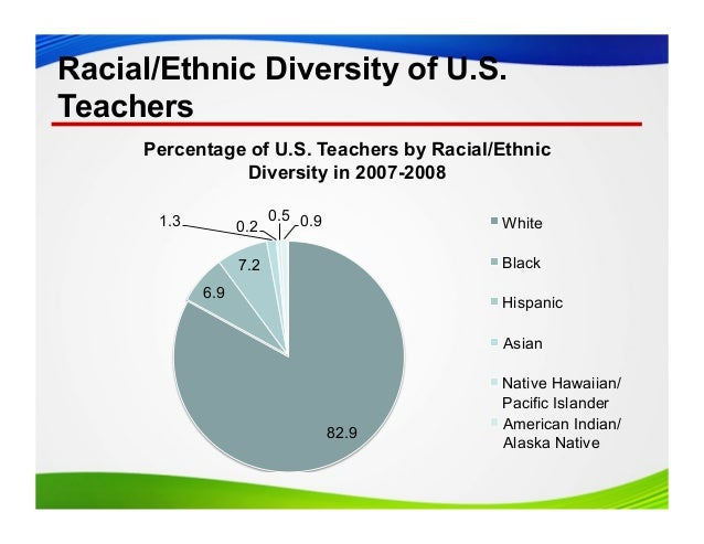 a study on multicultural education in the united states How racially diverse schools and classrooms can benefit all race, cultural capital, and schooling: an analysis of trends in the united states, sociology of education 69 (1996): 22 grant and c e sleeter, doing multicultural education for achievement and equity (new york, ny.