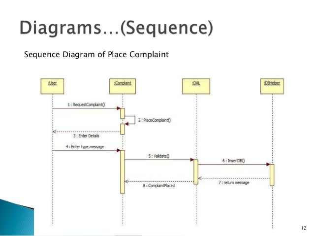 Meeting scheduler using android and web application uml diagrams 12 sequence diagram of place complaint ccuart Images