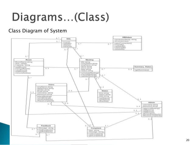 Meeting scheduler using android and web application uml diagrams 20 class diagram of system ccuart Image collections