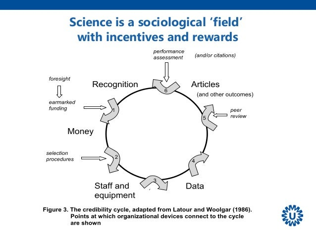 Science is a sociological 'field' with incentives and rewards ' Volkskrant