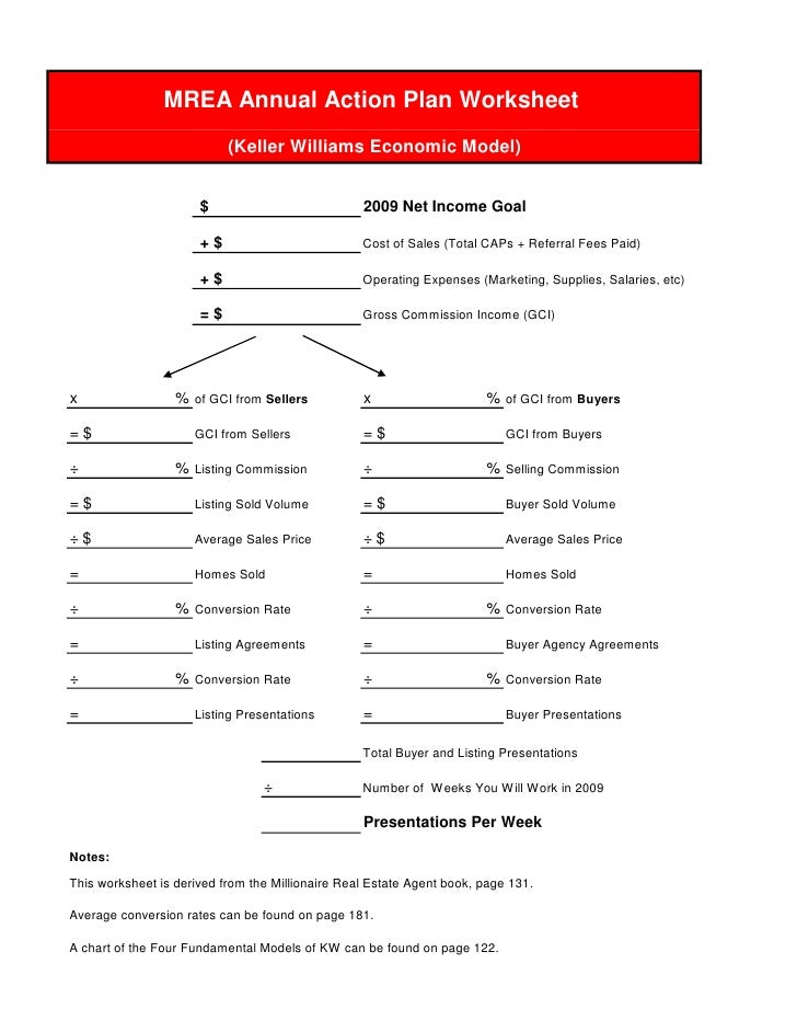 keller williams business planning worksheet