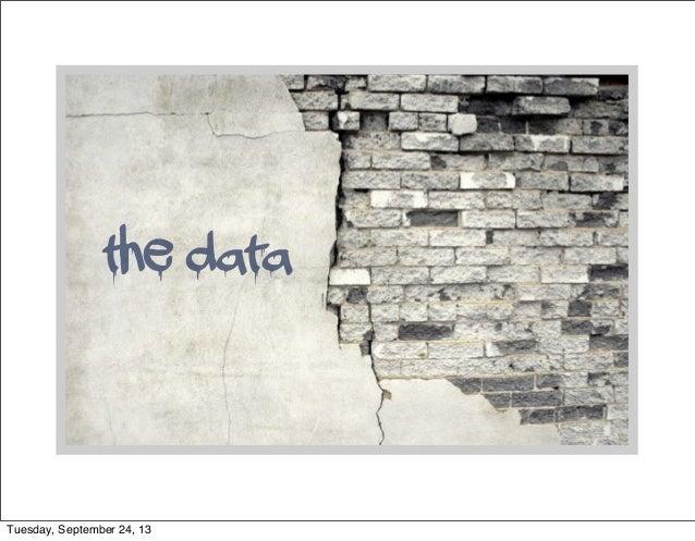 the data Tuesday, September 24, 13