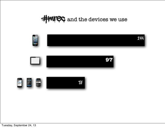 144 97 57 #mrec and the devices we use Tuesday, September 24, 13