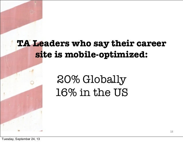 TA Leaders who say their career site is mobile-optimized: 20% Globally 16% in the US 18 Tuesday, September 24, 13