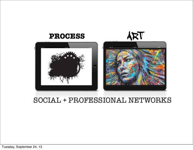PROCESS ART SOCIAL + PROFESSIONAL NETWORKS Tuesday, September 24, 13