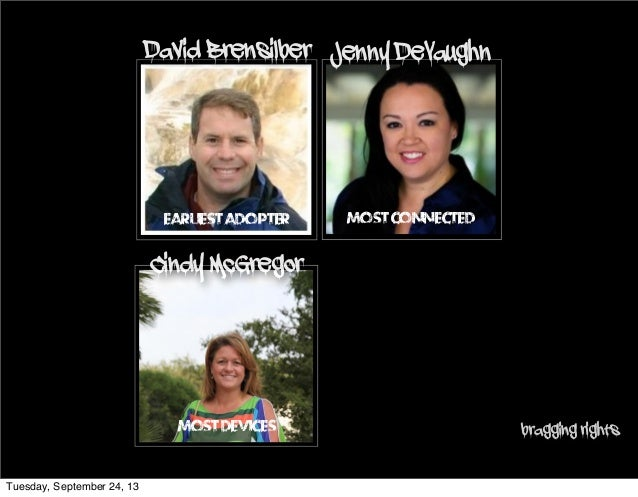 Jenny DeVaughn MostConnected Cindy McGregor MostDevices EarliestAdopter David Brensilber bragging rights Tuesday, Septembe...
