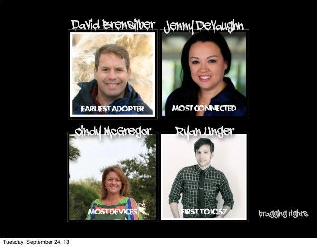 Jenny DeVaughn MostConnected Cindy McGregor MostDevices Ryan Unger FirsttoIOS7 EarliestAdopter David Brensilber bragging r...