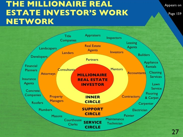 The Millionaire Real Estate Investor download pdf