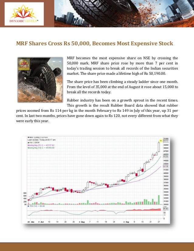 What Is The Most Expensive Stock >> Mrf Shares Cross Rs 50 000 Becomes Most Expensive Stock