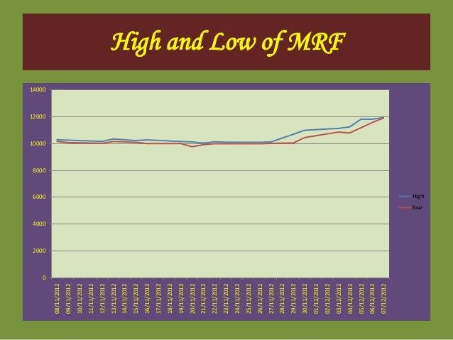 Mrf an analysis