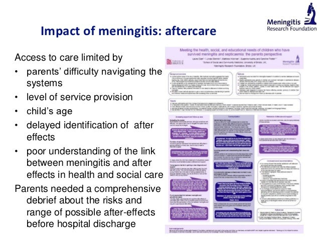 Help with opening meningitis research paper