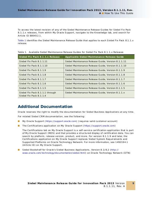 SIEBEL BOOKSHELF 8.1 1 PDF DOWNLOAD