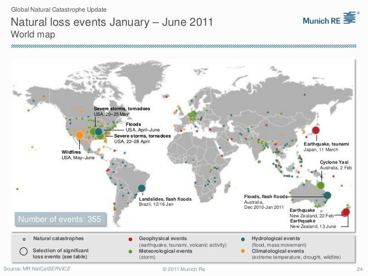 Munich re 2011 half year natural catastrophe review global natural catastrophe gumiabroncs Images