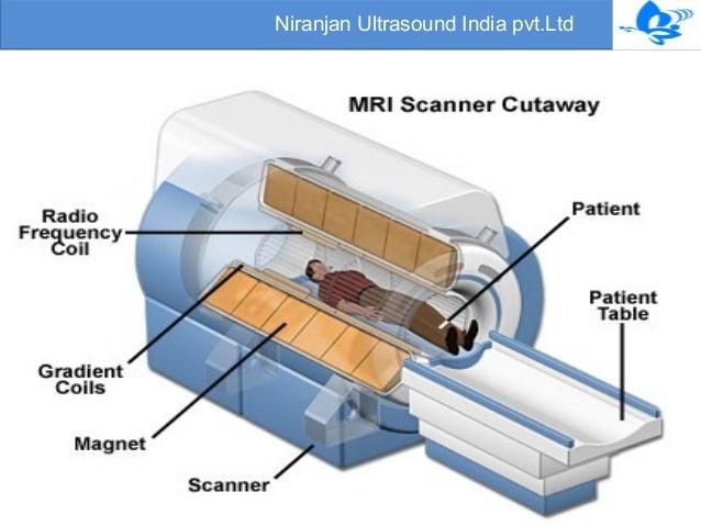 Mri Scan Diagram Wiring Diagram Electricity Basics 101