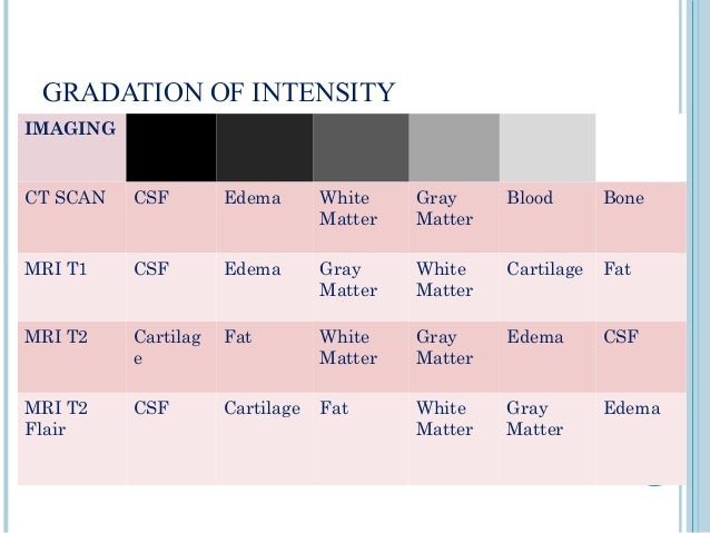Radiology Of Brain Hemorrhage Vs Infarction also What Is A Hemorrhagic Stroke as well Approach To Head Ct also Brain Basics as well Traumatic Birth Injuries. on types of brain bleeds