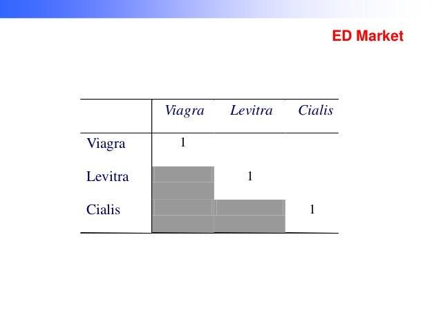 ED Market  Viagra Viagra Levitra  Cialis  Levitra  Cialis  1 1  1