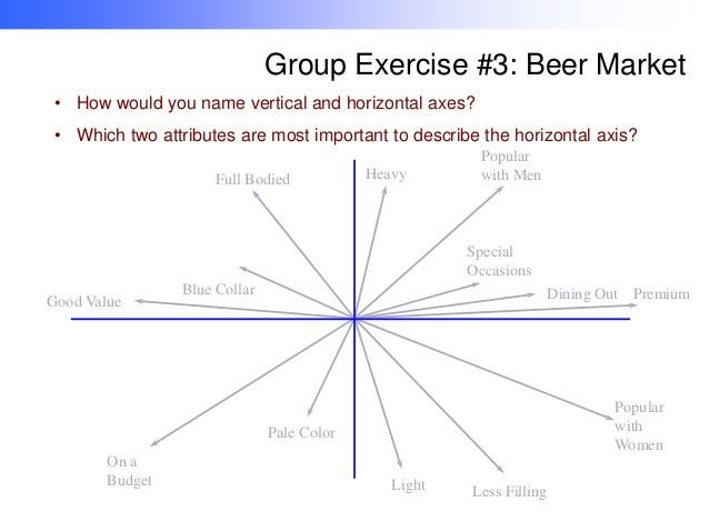 Group Exercise #3: Beer Market • How would you name vertical and horizontal axes? • Which two attributes are most importan...