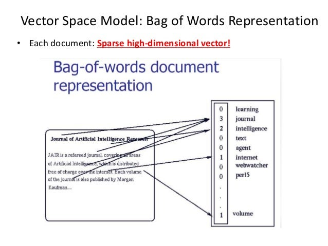 Language model  Wikipedia
