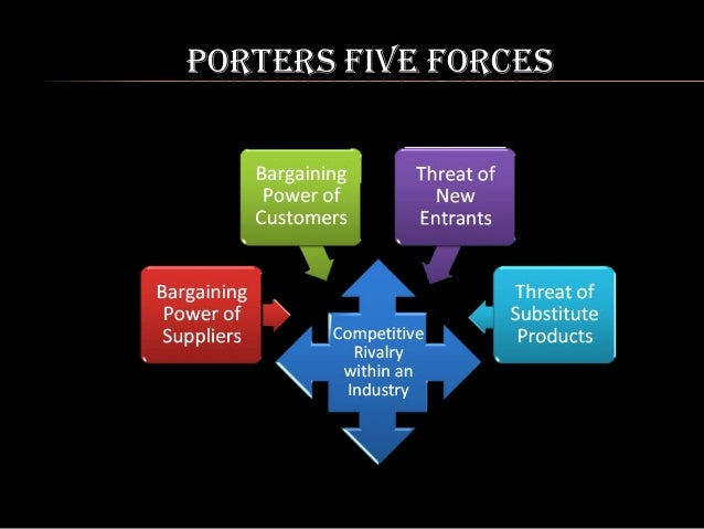microsoft porter five forces Microsoft's relationship with pc michael porter presents his five forces and generic porter's five forces model can be used to good analytical effect.