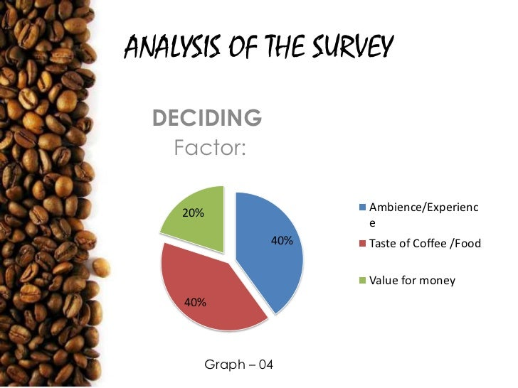 ccd analysis with barista Café coffee day (abbreviated as ccd) is an indian café chain owned by coffee  day global  daily news and analysis 28 june 2010 retrieved jul 24, 2014.