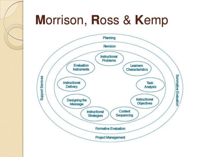 Morrison Ross Kemp Mrk Model